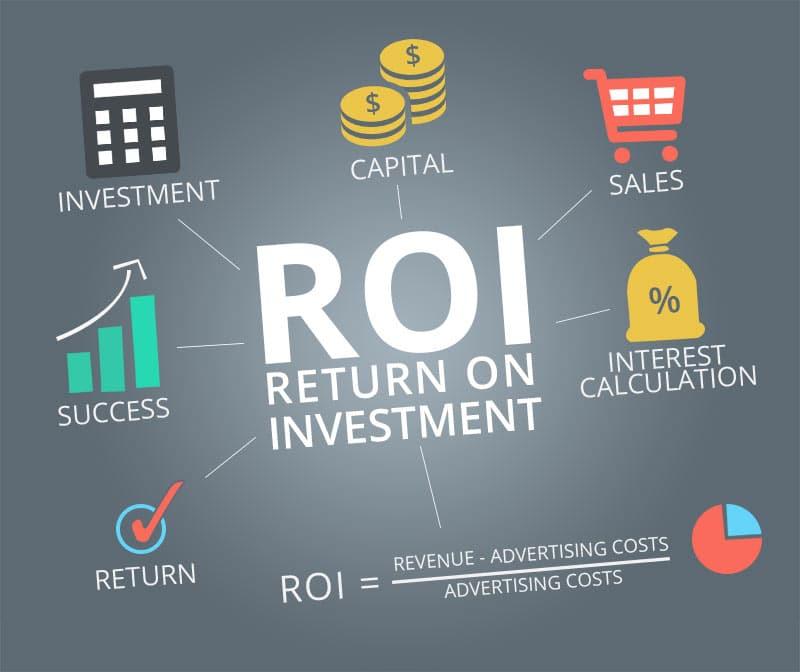 Calculate ROI In Digital Marketing